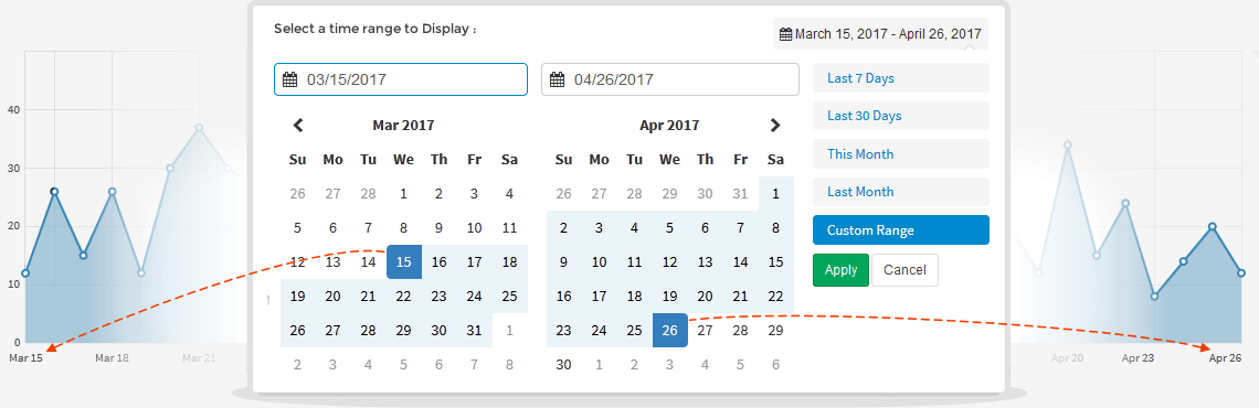 google analytics customizable date range
